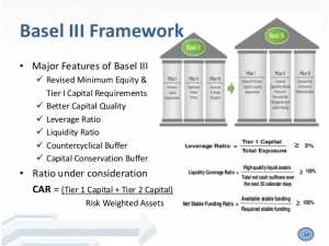 basel-norms-impact-on-indian-banking-system current affairs