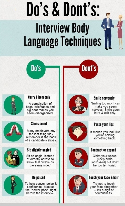SBI Specialist Systems Interview body-language-dos-donts
