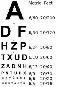 snellen_chart converted to metric