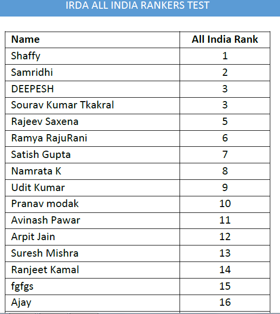 IRDA All India Rankers Test Rank