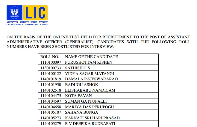 LIC AAO WRITTEN QUALIFIED CANDIDATES
