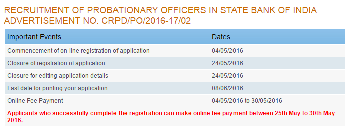 SBI PO Fee Payment Date Extended