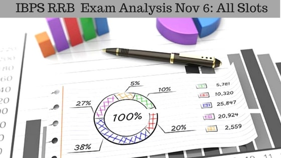 IBPS RRB Exam Analysis November 6
