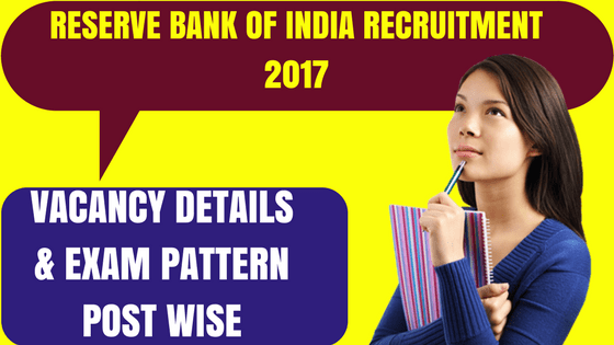 RBI Exam Pattern