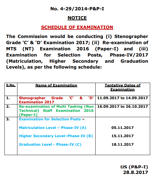 SSC MTS Admit Card