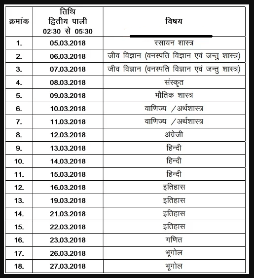 Subject wise Exam date For JSSC PGTTCE Exam